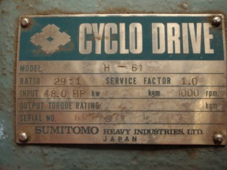 Cyclo Drive Name plate